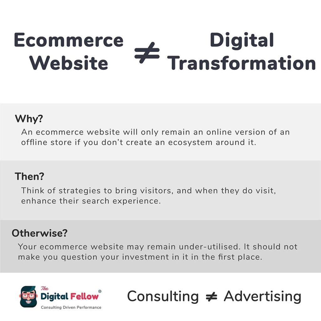Ecommerce Website is not equal to Transformation by thedigitalfellow