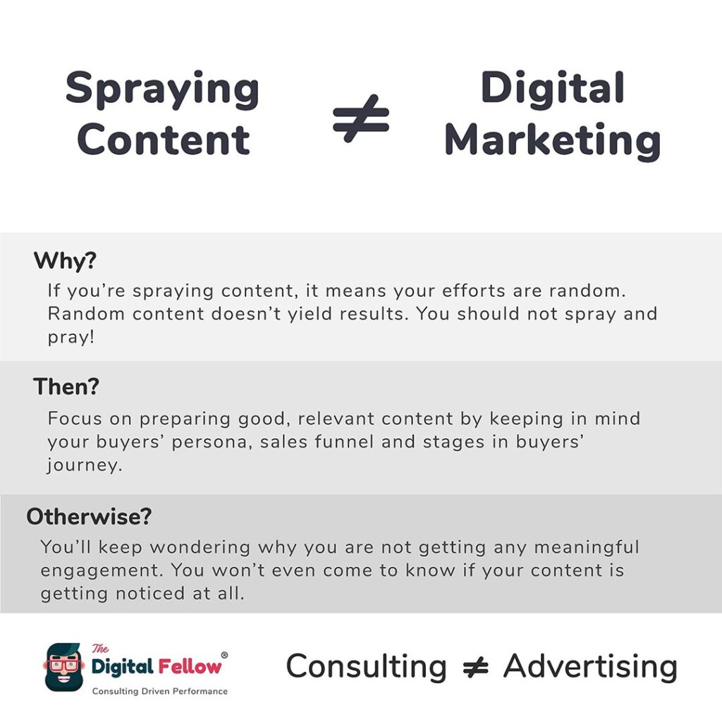 Spraying Content is not equal to Digital marketing