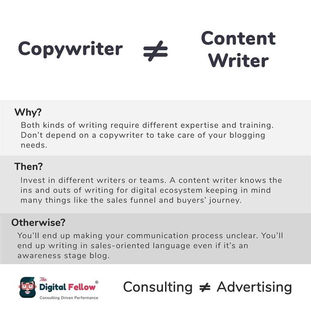 Copywriter is not equal to content Writer