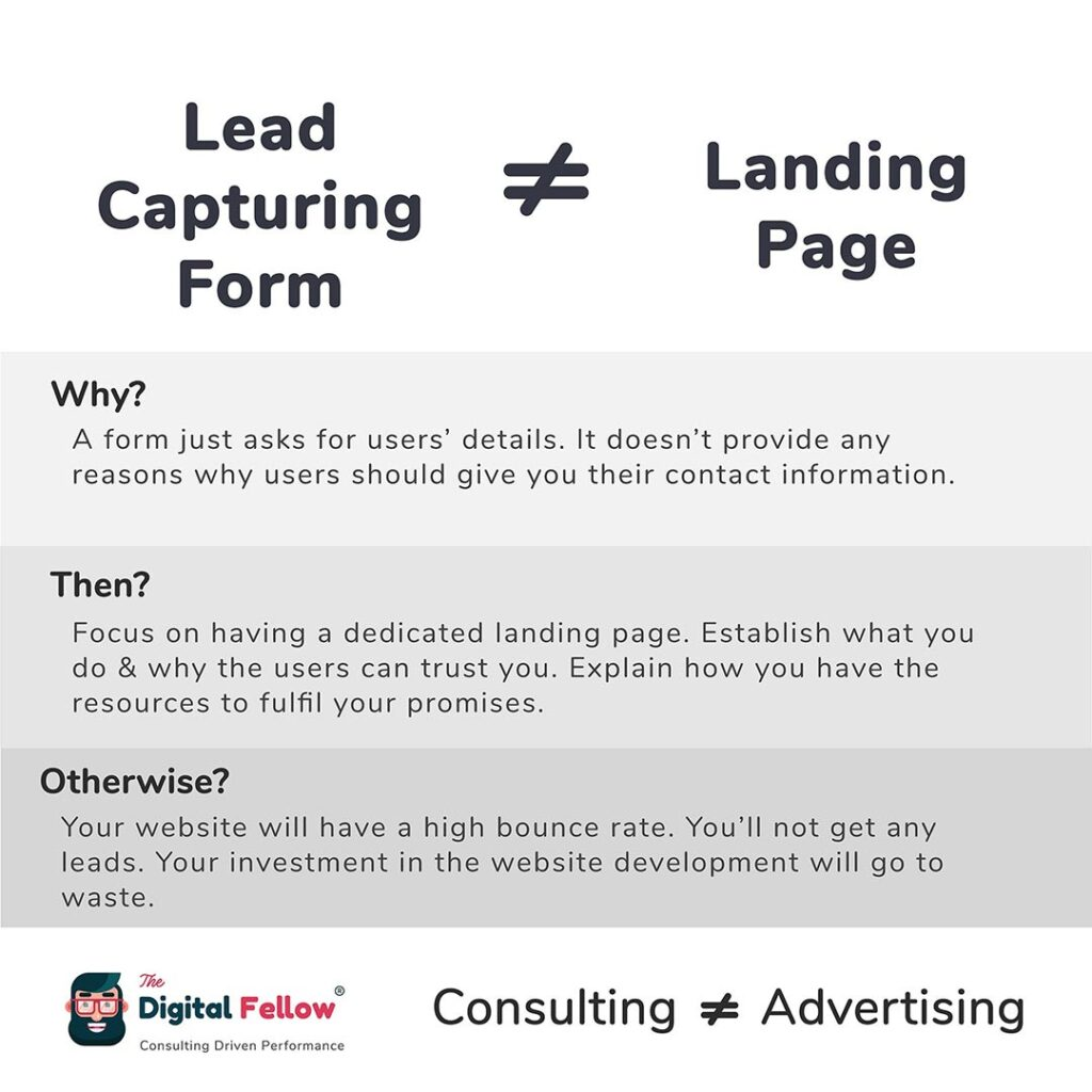 Lead Capturing Form is not equal to Landing Page
