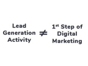 13_Lead-Generation-Activity-#-1st-Step-of-Digital-Marketing