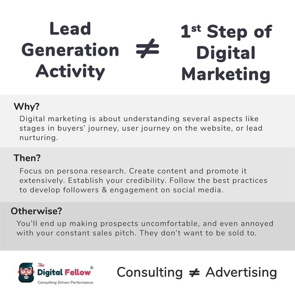 Lead Generation Activity is not equal to Digital Marketing