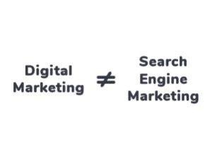 19_Digital-Marketing-#-Search-Engine-Marketing