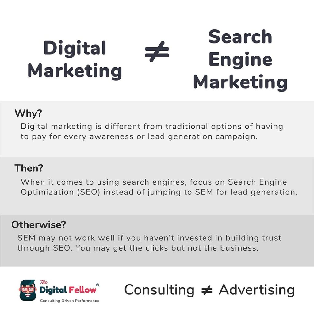 Digital Marketing is not equal to Search Engine Marketing