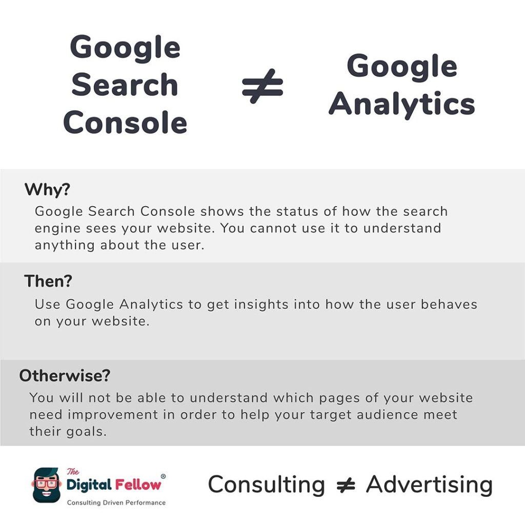 Google Search Console is not equal to Google Analytics