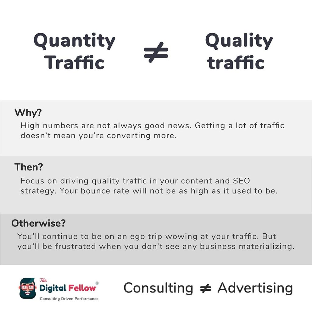 Quantity Traffic is not equal to Quality Traffic