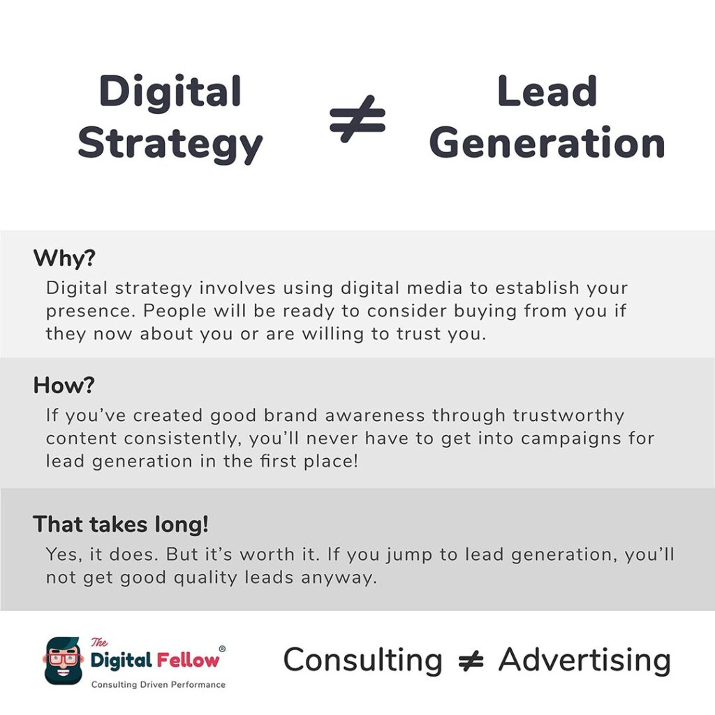 Digital Strategy is not equal to Lead Generation