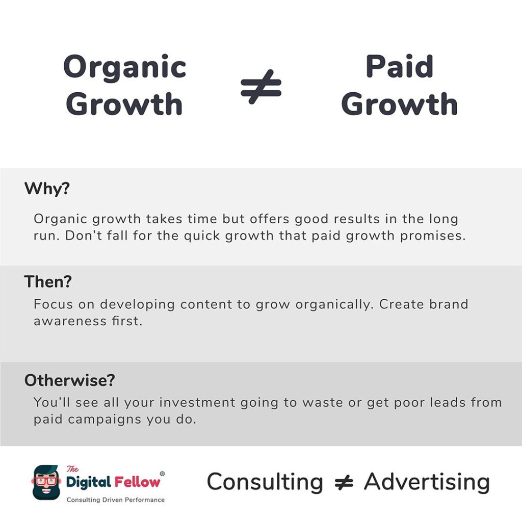 Organic Growth is not equal to Paid Growth