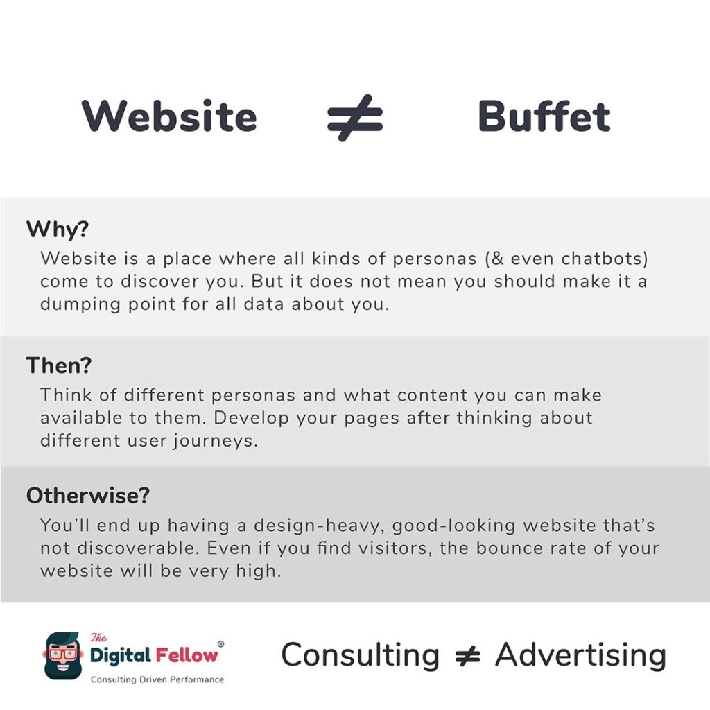 Website is not equal to Buffet