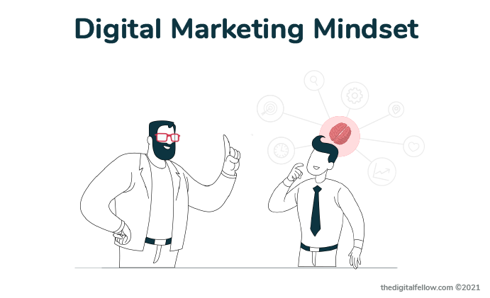 What's Your Perspective on Digital Marketing?