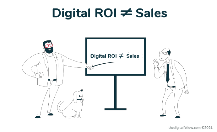 Are You a Sales-oriented Business?